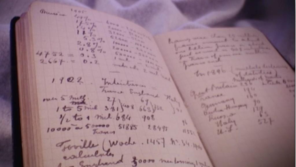Leo H. Baekeland's diaries and journals
